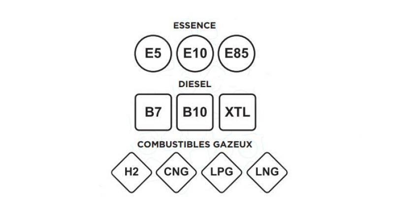 Nouveau nom pour les carburants à la pompe depuis le 12 octobre 2018 !