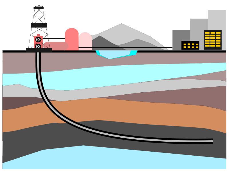 Les différences entre pétrole conventionnel et pétrole non conventionnel
