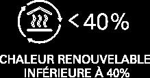CHALEUR RENOUVELABLE INFÉRIEURE À 40%